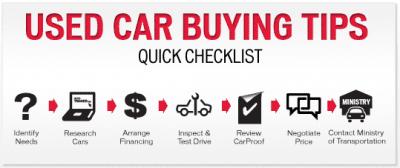 紐約二手車購買注意事項