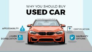 紐約二手車購買省錢技能