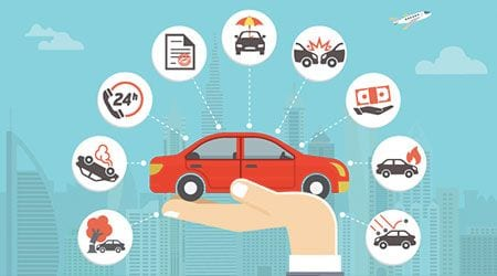 Best Car Insurance Buying Guide