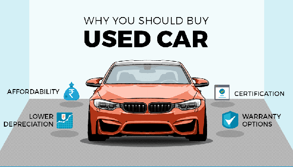 New York used car purchases save money skills